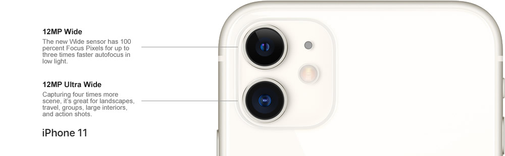 transfer iphone 11 photos to computer