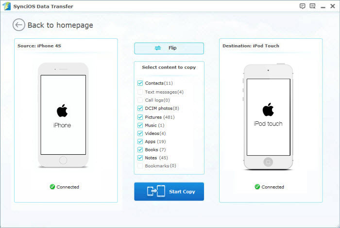 transfer iPhone data to iPod
