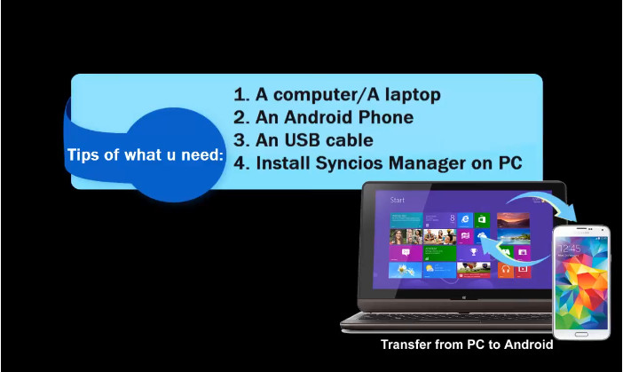 video transfer from pc to android
